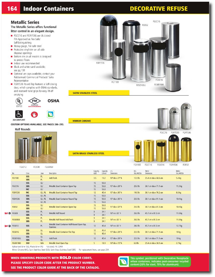 Stainless Steel Collection Catalog Page
